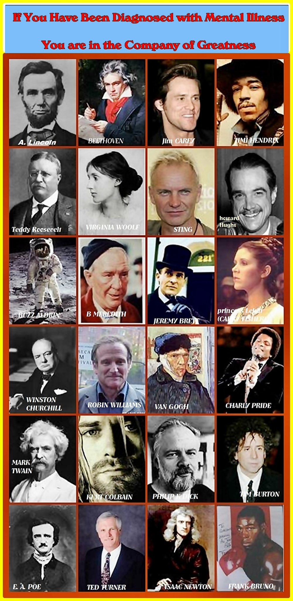 a research paper on a group of famous people with mental illnesses 300 famous people & celebrities who have suffered with mental illness, mental health or learning issues help highlight the stigma in our society below please find a list of 300 celebrities/famous people (alive and passed) who have or still suffer with mental health problems or illnesses or learning disorders.