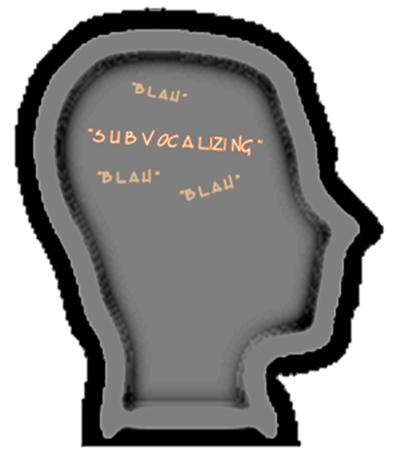 Subvocalization Inner Speech And Intrusive Thinking Pennsylvania