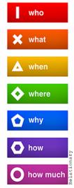 relationary buttonns