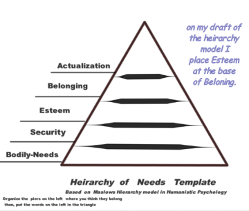 https://echopen.files.wordpress.com/2016/12/my-hierarchy-of-whatever.png